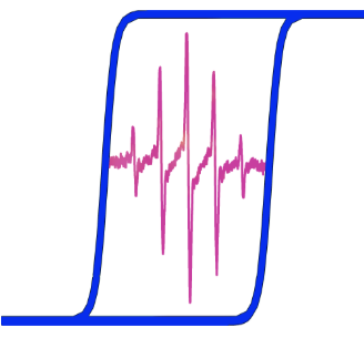 Resonancias Magneticas